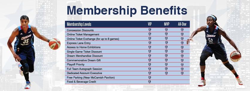 Membership Benefits 2017